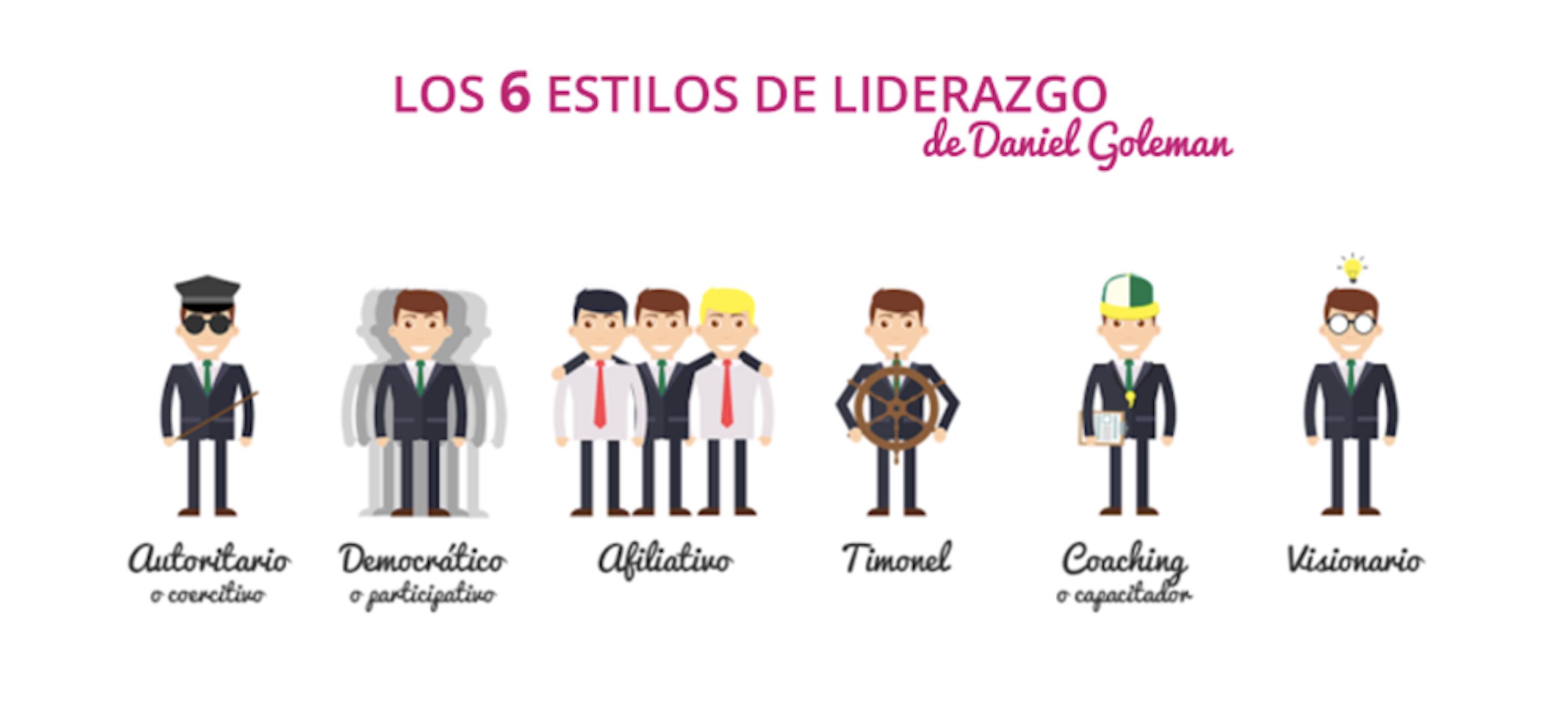 ESTILOS DE LIDERAZGO, versión de Daniel Goleman